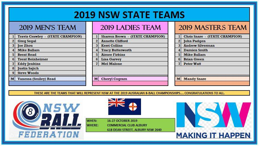 2019 Nsw State Teams Named